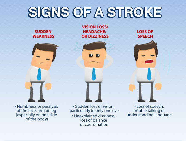 Signs Of A Stroke. Gangster Disciple Signs Of Stroke. Learning Signs Of Stroke. Pit Stop Signs. Sims 3 Signs Of Stroke. Pneumonia Diagnosis Signs. Arcade Signs. Horoscoptic Signs. Water Closet Signs